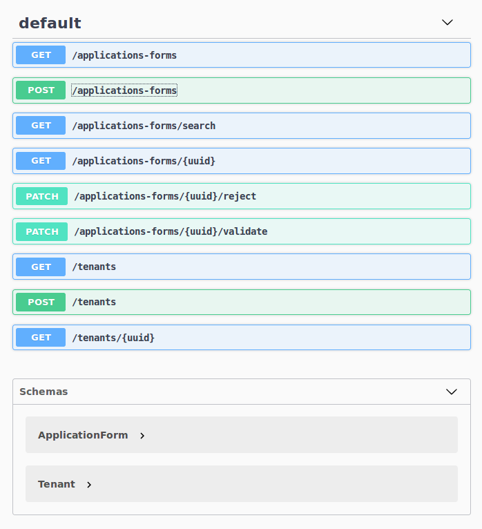 Swagger UI -microservice